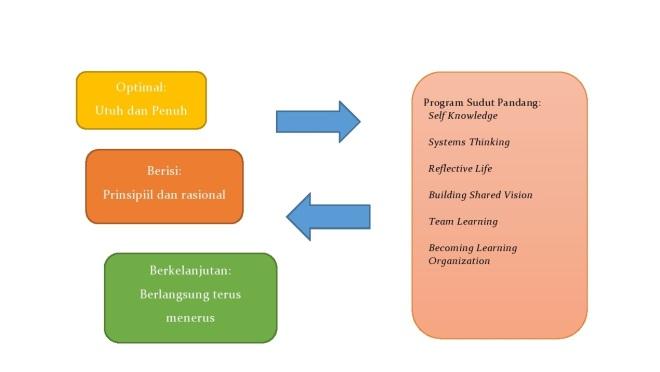 Diagram 2-page0001